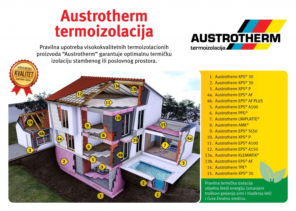 austrotherm-1