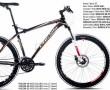 CAPRIOLO D.O.O, bicikli-servis, Capriolo bike Srbija