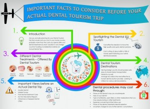 stomatoloski-turizam-1