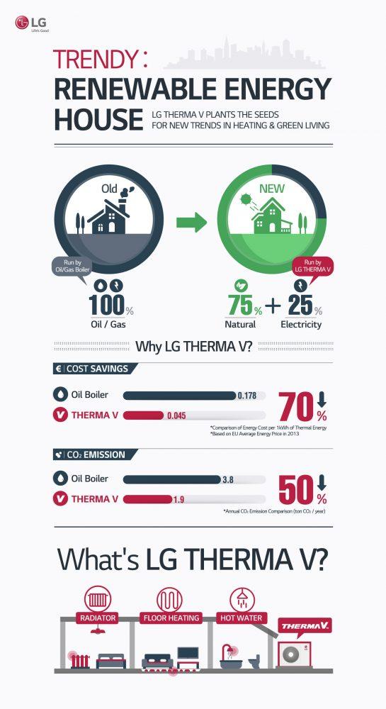 lg-therma-v-5
