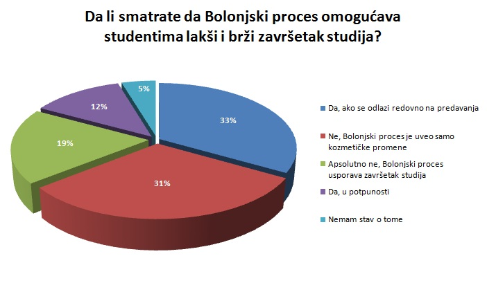 bolonja-1
