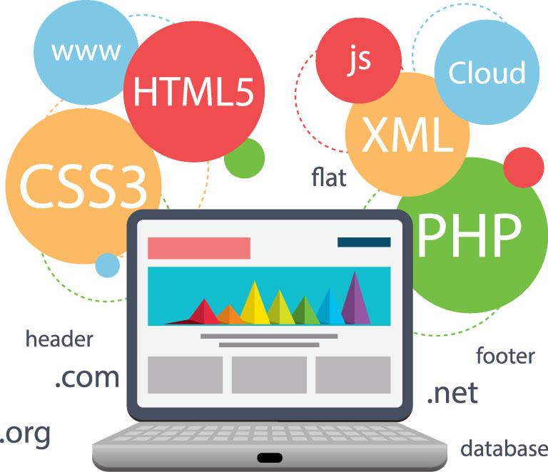 besplatni-sajtovi-za-ucenje-programiranja-2